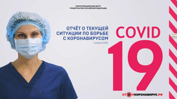 Молочникам: о текущей ситуации с коронавирусом. Отчет центра Правительства РФ